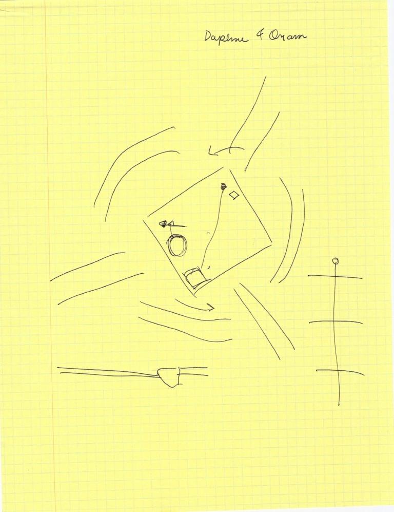 Diagram for a Plattaform 2