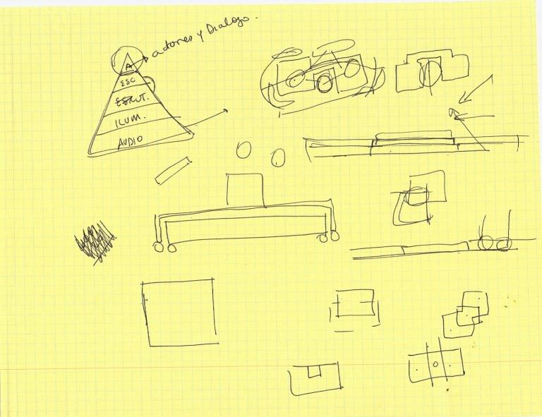 Diagram for a Plattaform