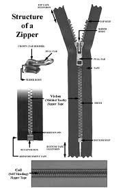 Micro Victory: Fixing a zipper