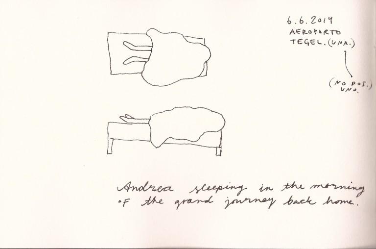 The sleep drawing explanation